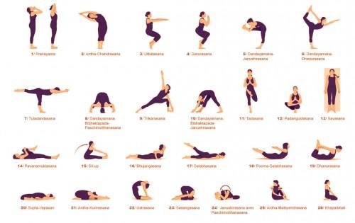 呼吸から始まる26のポーズ。最初の4ポーズ目までは水を飲んではいけない。そうすることで精神的な強さも鍛えるとか。